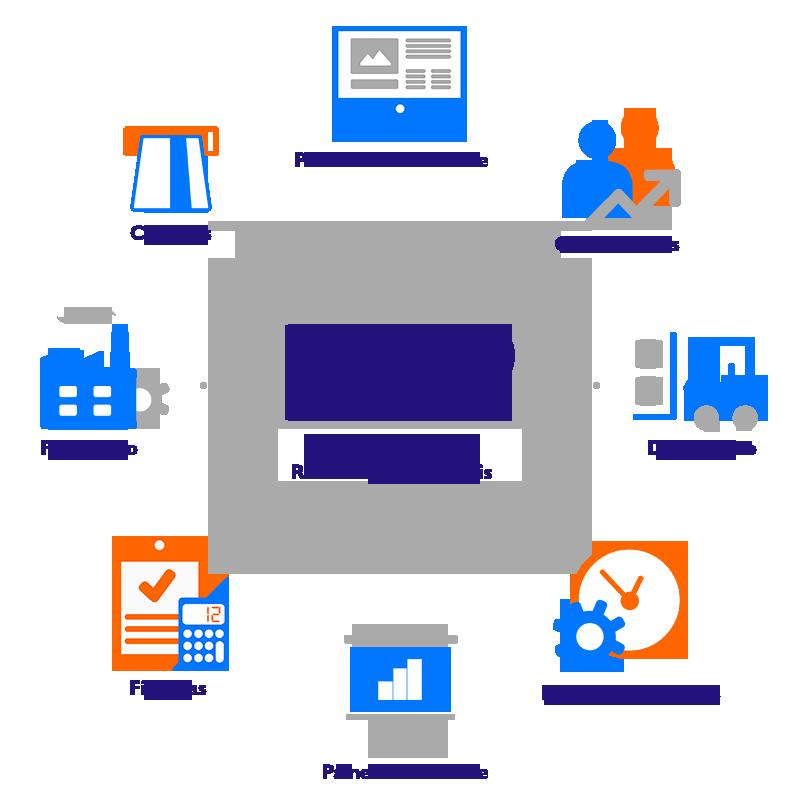 ERP-Planejamento-de-Recursos-Empresariais-integracao-com-ecommerce